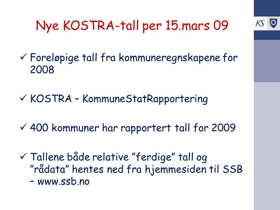 Nye KOSTRA-tall per 15.mars 09 Foreløpige tall fra kommuneregnskapene for 2008 KOSTRA – KommuneStatRapportering 400 kommuner har rapportert tall for 2