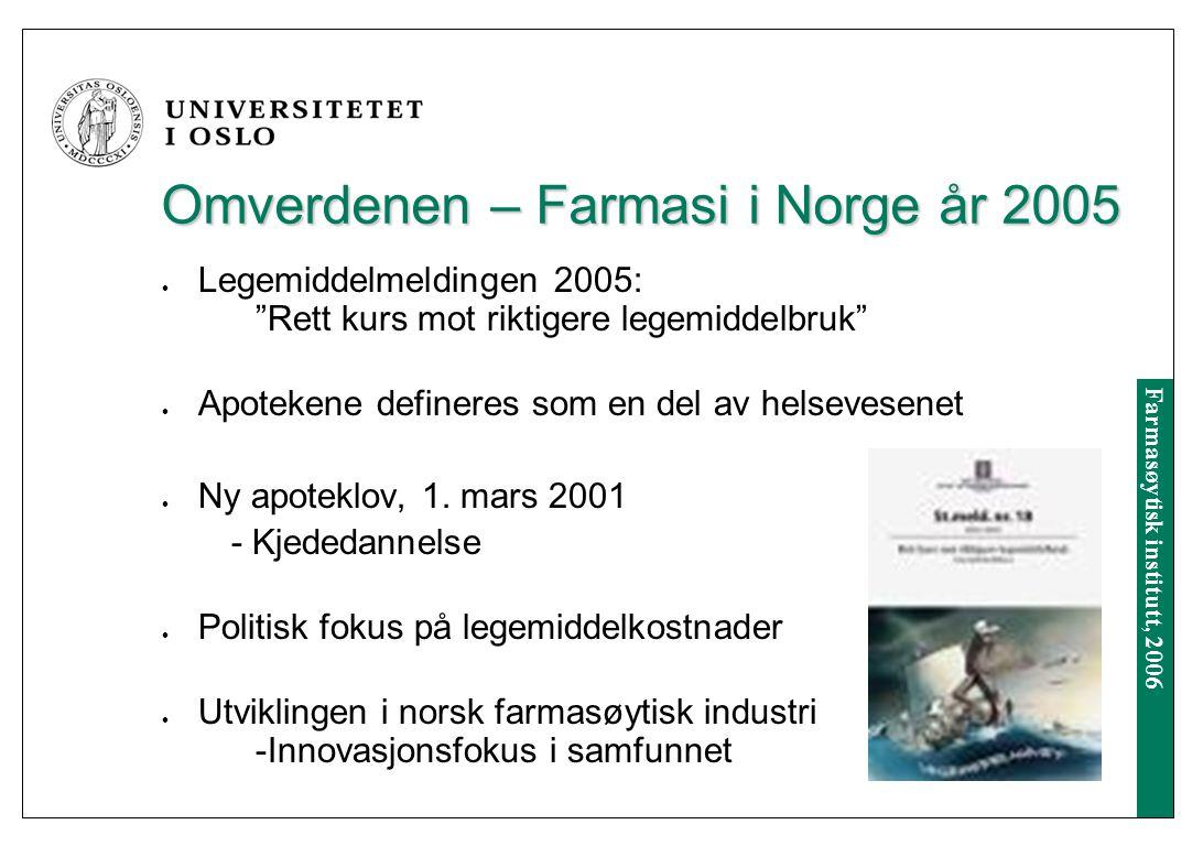 Farmasøytisk institutt, 2006 Farmasøytisk institutt – oppgaver Undervisning Forskning Formidling Innovasjon