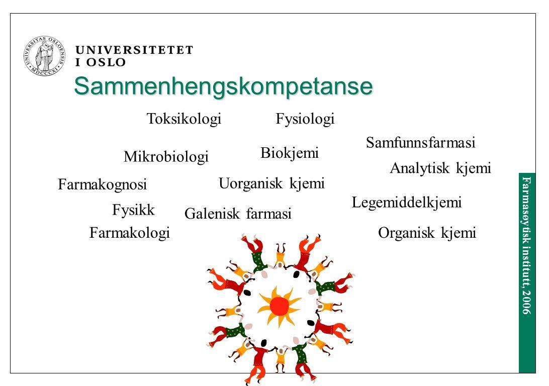 Farmasøytisk institutt, 2006 Hva er farmasøytisk kompetanse Teknologi Helse