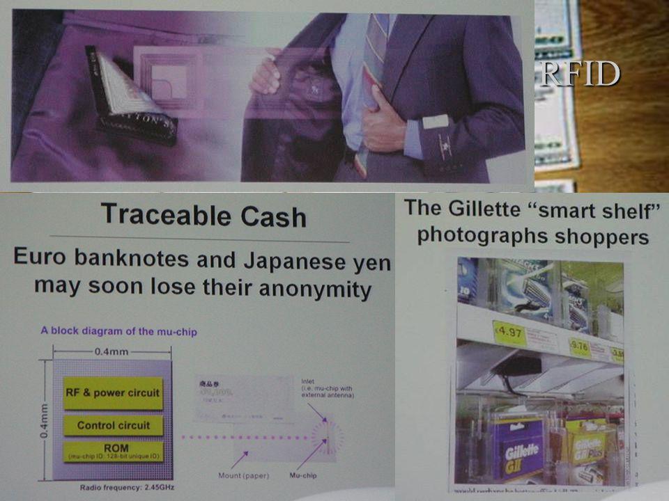 Eksempler på RFID