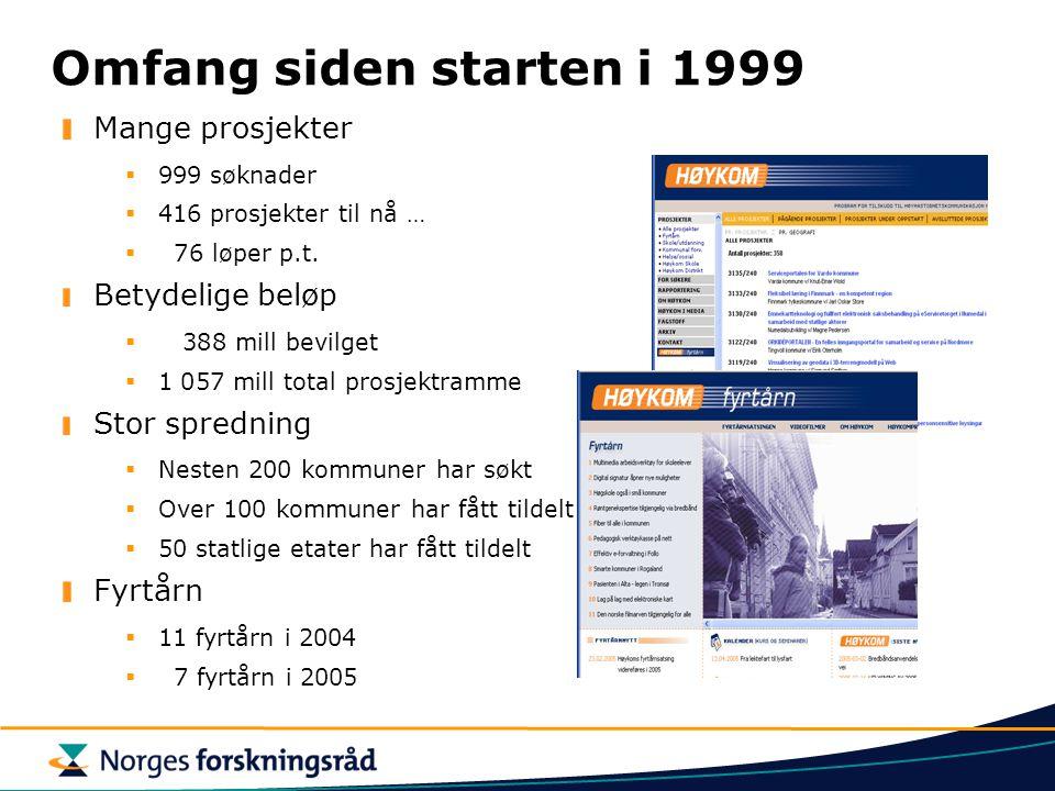 Omfang siden starten i 1999 Mange prosjekter  999 søknader  416 prosjekter til nå …  76 løper p.t.