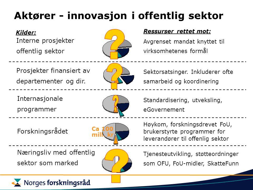 Anvendt FoU i offentlig sektor – et utsnitt FoU-baserte innovasjoner Tjenester produsert på nye måter eller i nye strukturer E-forvaltning, E-tjenester, E-demokrati Handlings- orientert forskning for tjenesteyting, organisering, styring, demokrati FoU for innovasjon og fornyelse Nye/forbedrete tjenester mot personer / bedrifter VIOS FIFOS HØY- KOM Grunnleggende forskning OFU BIA