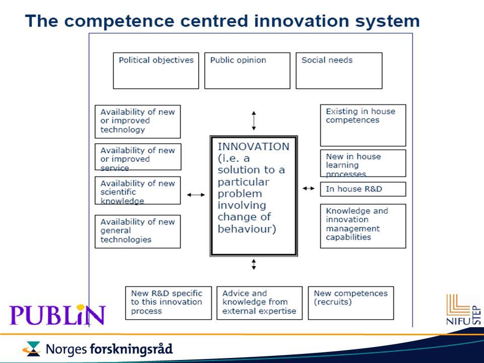 FoU for innovasjon skaper stor samfunnsøkonomisk gevinst Innovasjon inkluderer nyutvikling og verdiskaping Offentlig sektor som arena for innovasjon og kilde til innovasjon Økt innovasjon i og for offentlige virksomheter i hele landet Økt privat kommersialisering av produkter og tjenester for offentlig marked generelt for eksport  Nyskaping  Kommersialisering  Nyskaping  Kommersialisering  Nyutvikling  eller vesentlig forbedring av --  varer --  tjenester --  produksjonsm åå  ter --  organisasjonsformer --  distribusjonsmetoder ……  Innovasjon  Realisering ……  som er lansert i markedet  eller tatt i bruk for åå  skape øø  konomisk verdi og/eller øø  kt  velferd Nyutvikling eller vesentlig forbedring av  tjenester  organisasjonsformer  distribusjonsmetoder  produksjonsmåter Innovasjon Verdiskaping som er lansert for brukerne eller tatt i bruk og som skaper økt verdi og/eller økt velferd