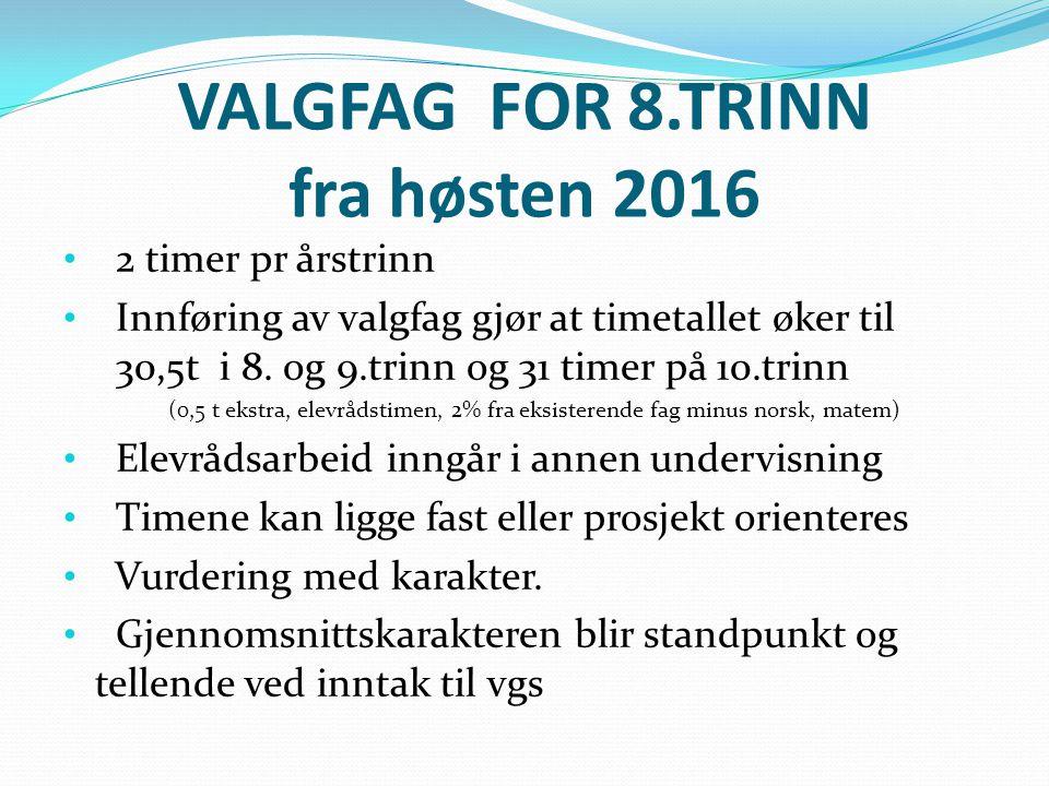 VALGFAG FOR 8.TRINN fra høsten 2016 2 timer pr årstrinn Innføring av valgfag gjør at timetallet øker til 30,5t i 8.