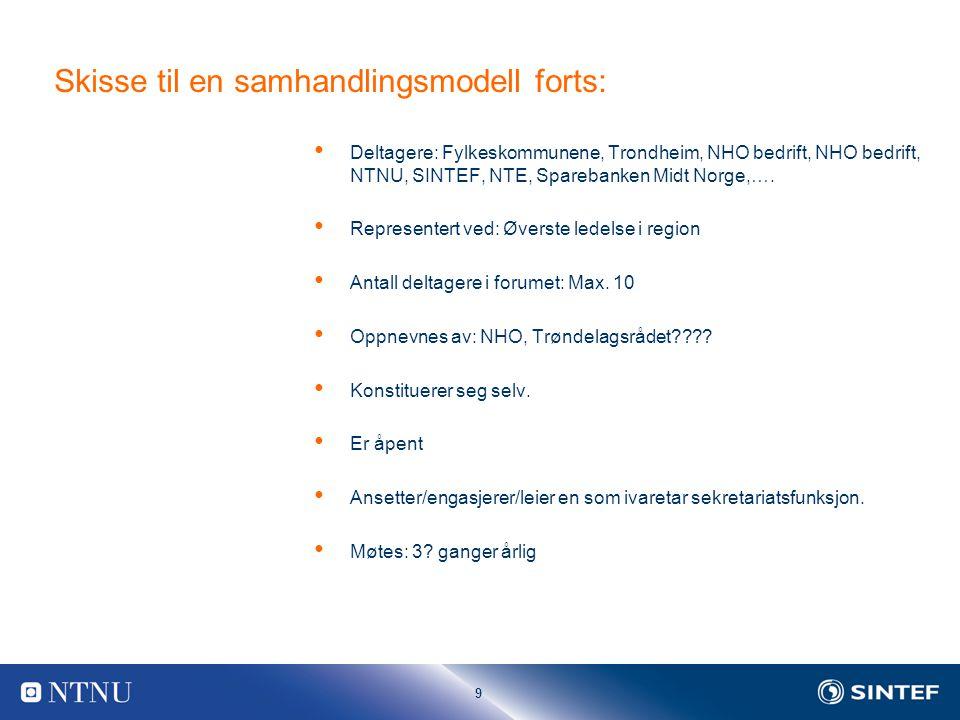9 Skisse til en samhandlingsmodell forts: Deltagere: Fylkeskommunene, Trondheim, NHO bedrift, NHO bedrift, NTNU, SINTEF, NTE, Sparebanken Midt Norge,….