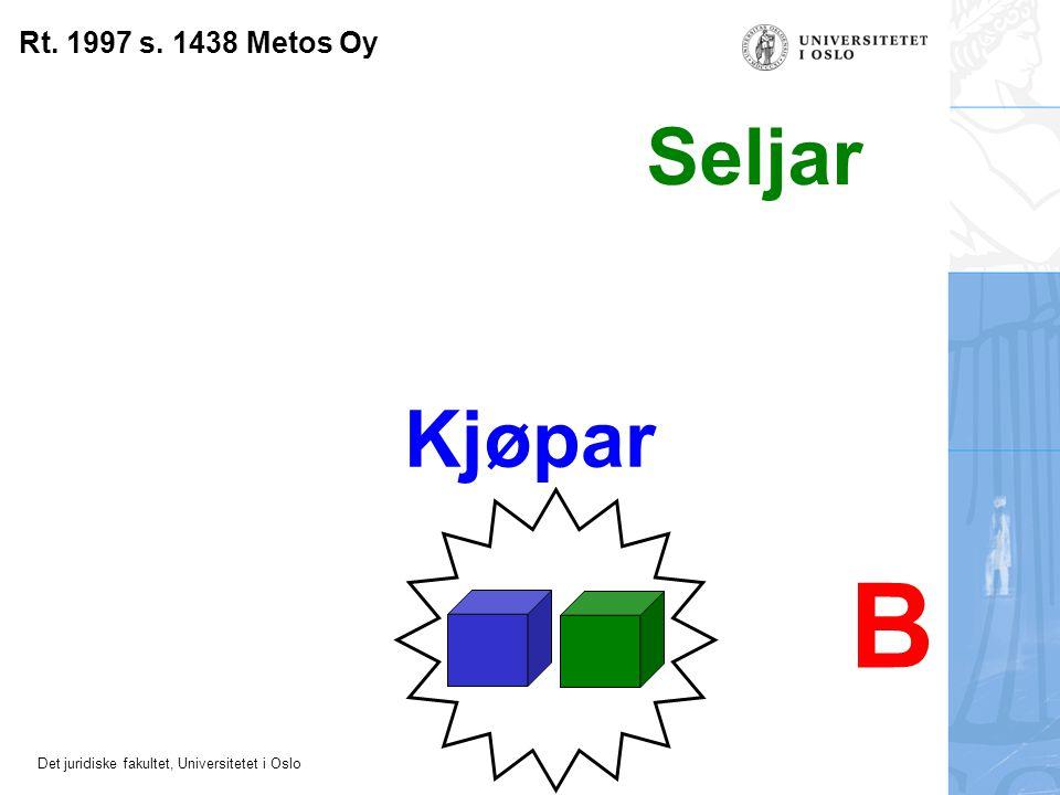 Det juridiske fakultet, Universitetet i Oslo Seljar Kjøpar Rt. 1997 s. 1438 Metos Oy B