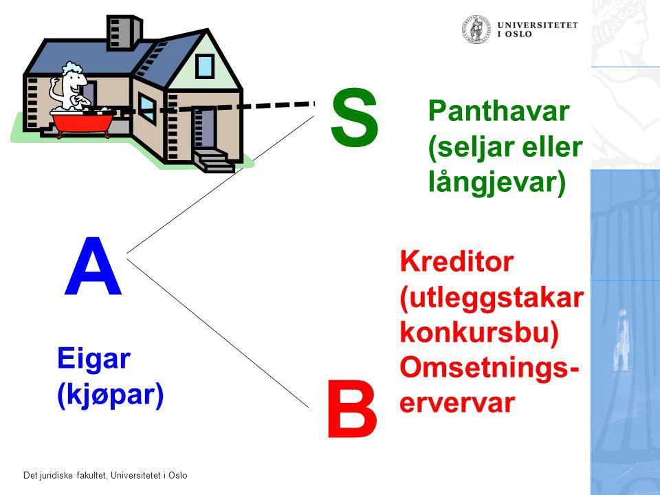 Det juridiske fakultet, Universitetet i Oslo A Eigar (kjøpar) S Panthavar (seljar eller långjevar) B Kreditor (utleggstakar konkursbu) Omsetnings- ervervar