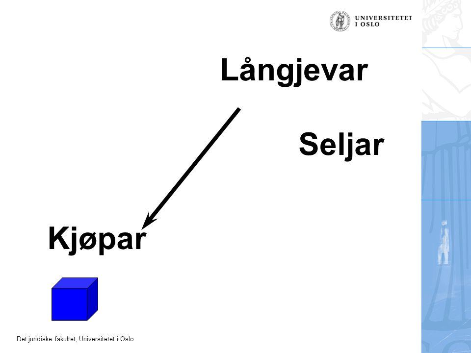 Det juridiske fakultet, Universitetet i Oslo Lova: rett til å selge videre før den er betalt Rt.