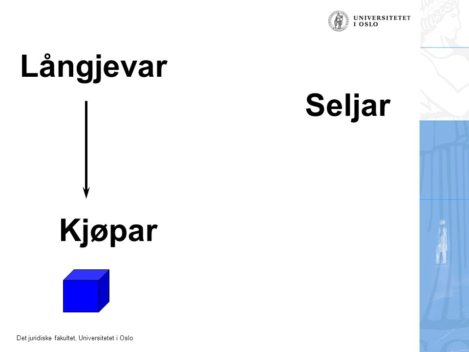 Det juridiske fakultet, Universitetet i Oslo Seljar Kjøpar Långjevar