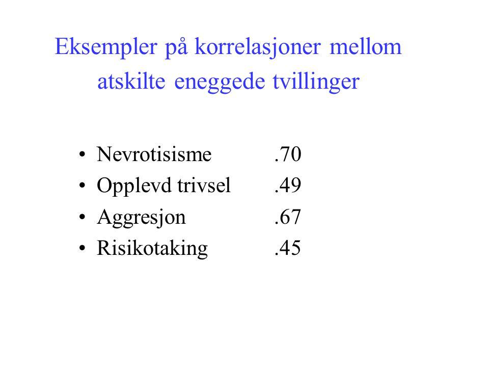Eksempler på korrelasjoner mellom atskilte eneggede tvillinger Nevrotisisme.70 Opplevd trivsel.49 Aggresjon.67 Risikotaking.45