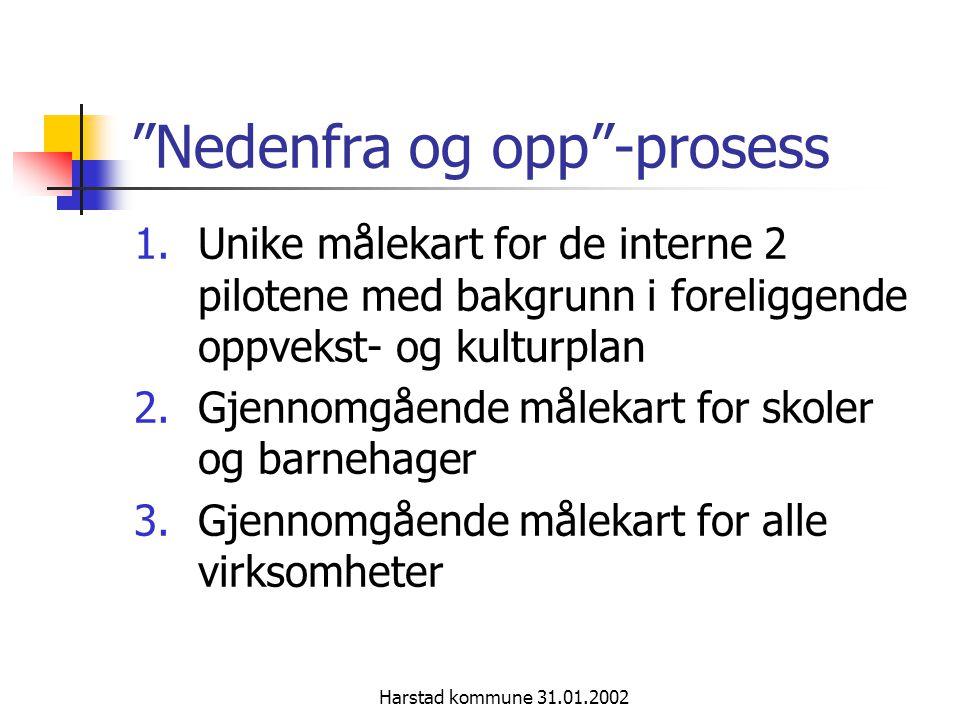 Harstad kommune 31.01.2002 Målekart