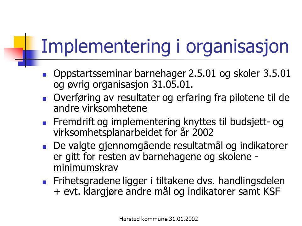Harstad kommune 31.01.2002 Implementering i organisasjon Oppstartsseminar barnehager 2.5.01 og skoler 3.5.01 og øvrig organisasjon 31.05.01. Overførin