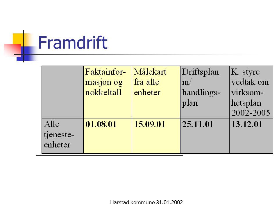 Harstad kommune 31.01.2002 Framdrift