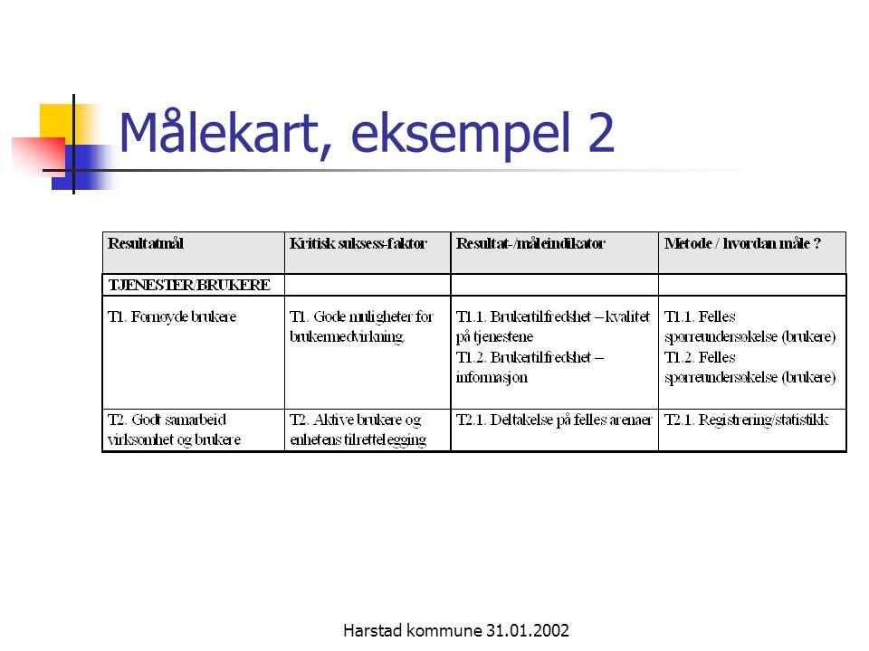 Harstad kommune 31.01.2002 Erfaringer så langt Virksomhetsplanen ble vedtatt som planlagt i kommunestyret, bred politisk forståelse .