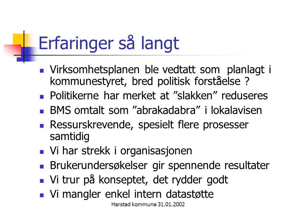 Harstad kommune 31.01.2002 Erfaringer så langt Virksomhetsplanen ble vedtatt som planlagt i kommunestyret, bred politisk forståelse ? Politikerne har