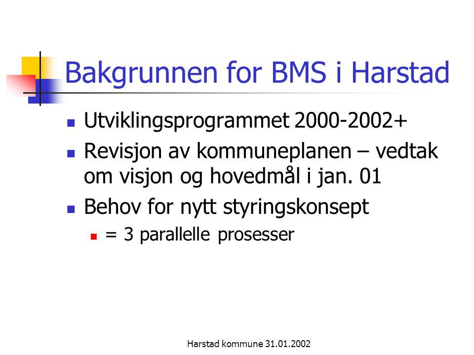 Harstad kommune 31.01.2002 Bakgrunnen for BMS i Harstad Utviklingsprogrammet 2000-2002+ Revisjon av kommuneplanen – vedtak om visjon og hovedmål i jan