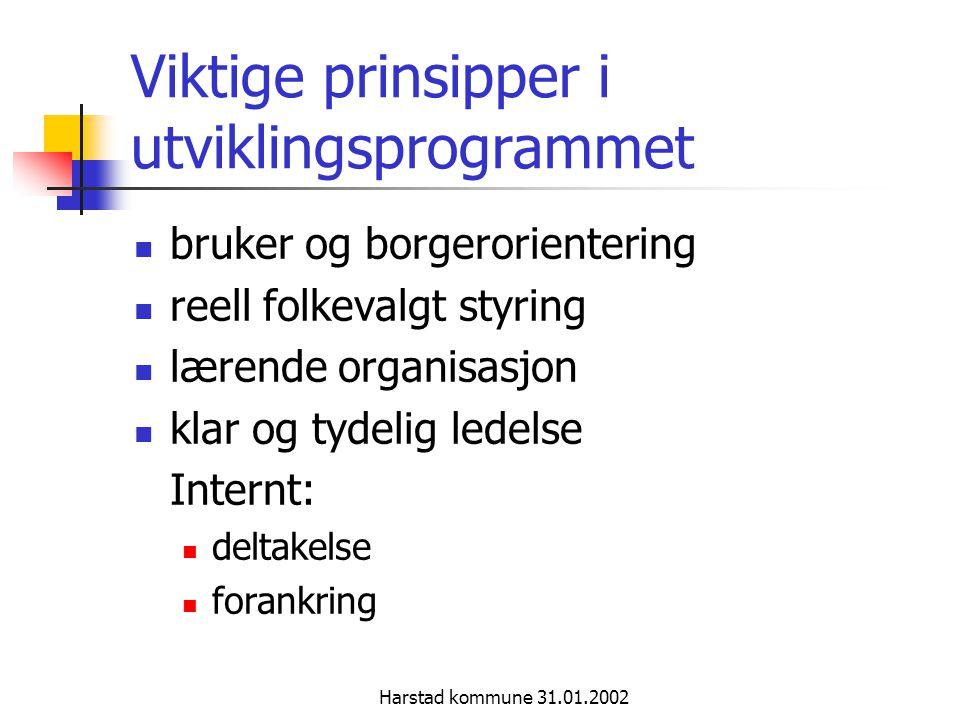 Harstad kommune 31.01.2002 Hvorfor BMS .