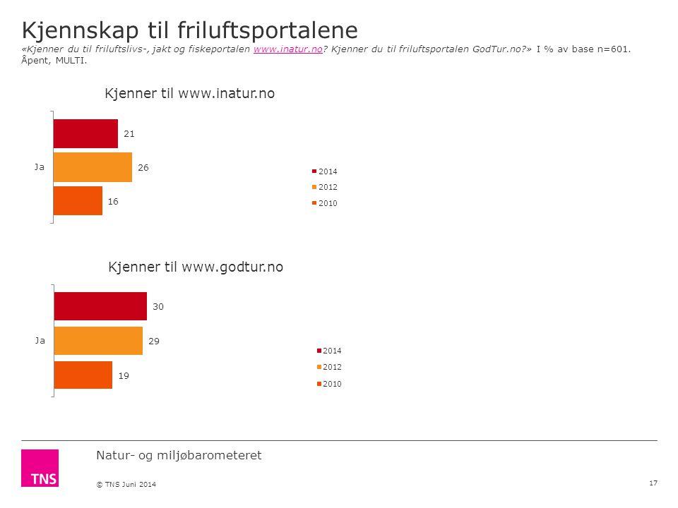 Natur- og miljøbarometeret © TNS Juni 2014 Kjennskap til friluftsportalene «Kjenner du til friluftslivs-, jakt og fiskeportalen www.inatur.no.