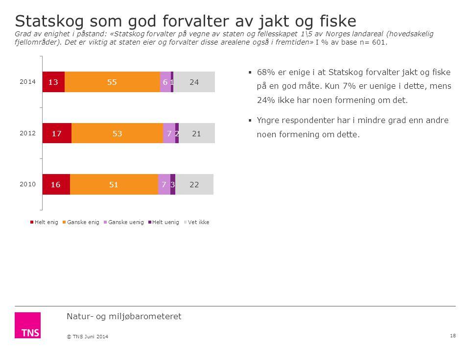 Natur- og miljøbarometeret © TNS Juni 2014 Statskog som god forvalter av jakt og fiske Grad av enighet i påstand: «Statskog forvalter på vegne av staten og fellesskapet 1\5 av Norges landareal (hovedsakelig fjellområder).