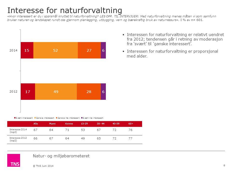Natur- og miljøbarometeret © TNS Juni 2014 Interesse for naturforvaltning «Hvor interessert er du i spørsmål knyttet til naturforvaltning.