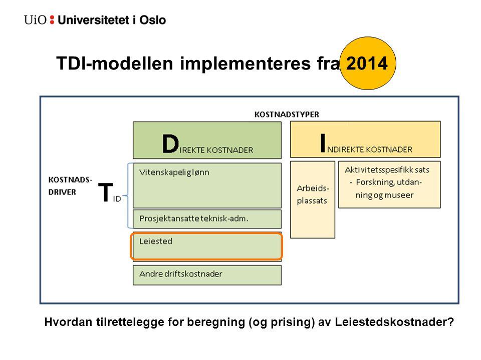 TDI-modellen implementeres fra 2014 Hvordan tilrettelegge for beregning (og prising) av Leiestedskostnader