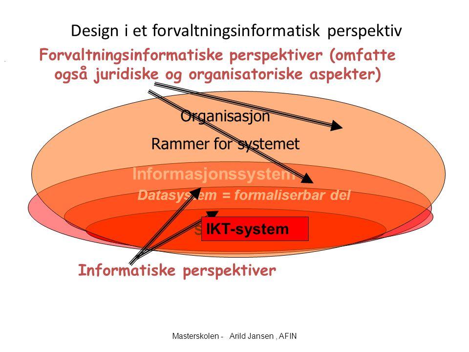 Design i et forvaltningsinformatisk perspektiv. Masterskolen - Arild Jansen, AFIN Informasjonssystem Datasystem = formaliserbar del StudentWeb Organis