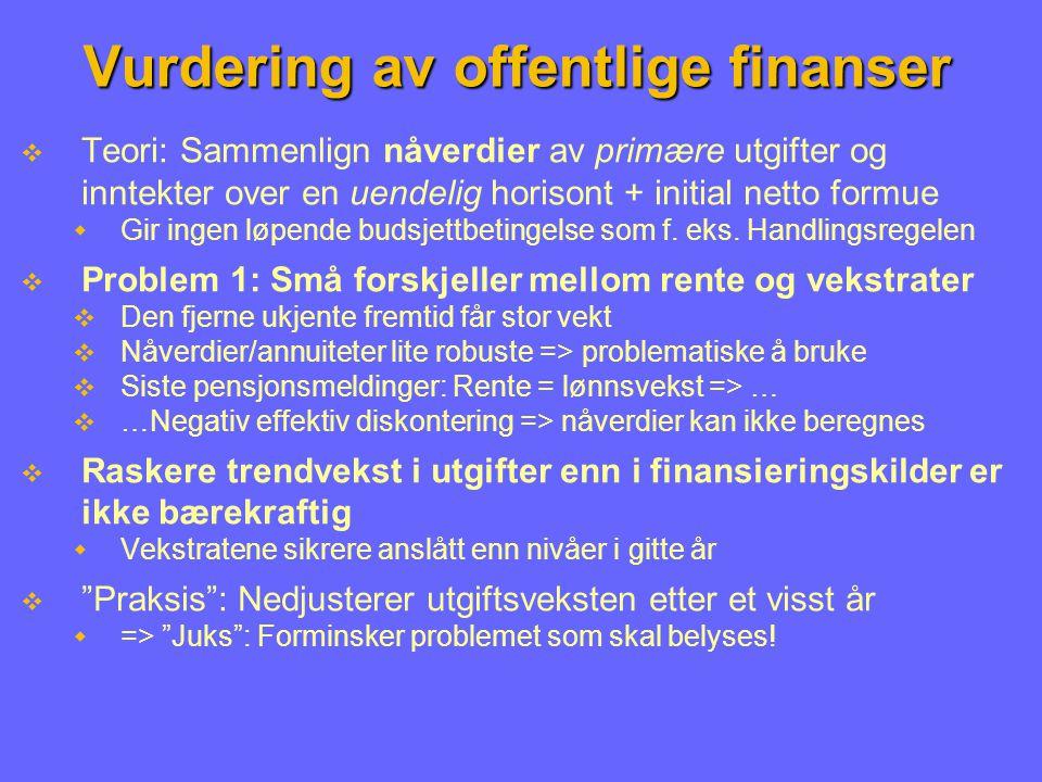 Vurdering av offentlige finanser  Teori: Sammenlign nåverdier av primære utgifter og inntekter over en uendelig horisont + initial netto formue  Gir ingen løpende budsjettbetingelse som f.