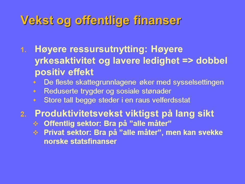 Vekst og offentlige finanser 1.