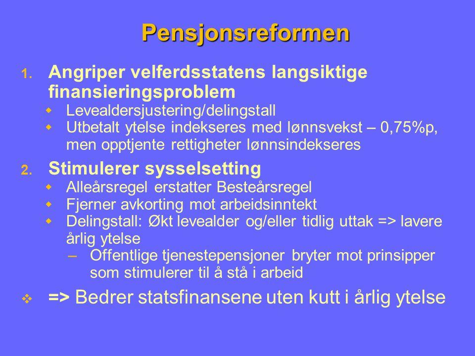 Pensjonsreformen 1.