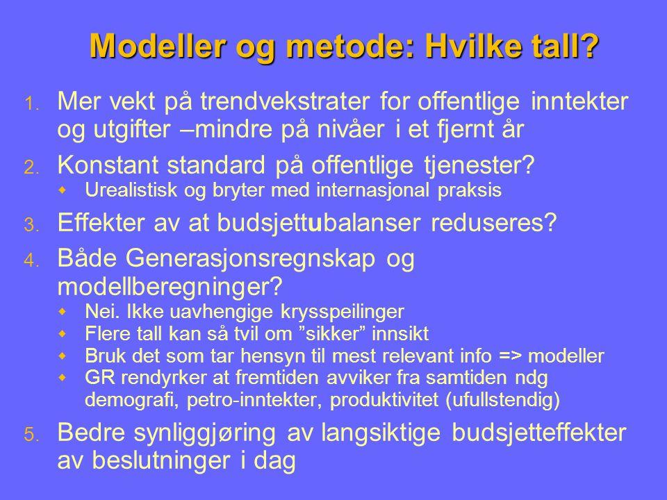Modeller og metode: Hvilke tall. 1.