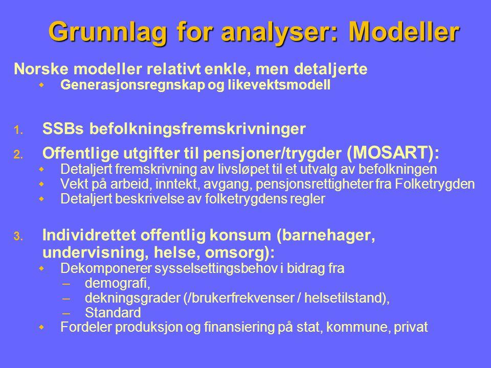 Grunnlag for analyser: Modeller II Generell likevektsmodell (MSG6):  Laget for mange formål, ikke spesielt for offentlige finanser  Input: Befolkning, arbeidsstyrke, produktivitet, pensjonsutgifter, offentlig ressursbruk, petroinntekter  Sikrer helhet og konsistens  Beregner offentlige finansieringskilder  Skattegrunnlag i Fastlands-Norge  4% uttak fra oljefondet  Egenandeler, priser på offentlige tjenester (gebyrer)  Overskudd fra offentlig forretningsdrift, aksjeutbytte, renter utenom oljefondet  Lønn viktig for både utgifter og skattegrunnlagene  Liten åpen økonomi: Mye avgjøres av produktivitetsvekst