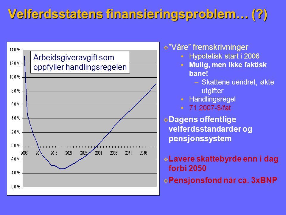 … er et vekstproblem Arbeidsgiver- avgift hvis ingen nedgang før 2020