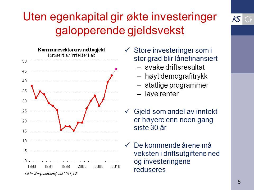 5 Uten egenkapital gir økte investeringer galopperende gjeldsvekst Store investeringer som i stor grad blir lånefinansiert –svake driftsresultat –høyt demografitrykk –statlige programmer –lave renter Gjeld som andel av inntekt er høyere enn noen gang siste 30 år De kommende årene må veksten i driftsutgiftene ned og investeringene reduseres