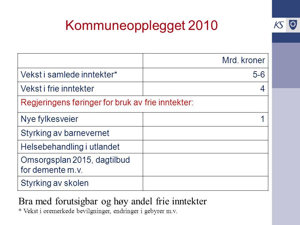Kommuneopplegget 2010 Mrd.