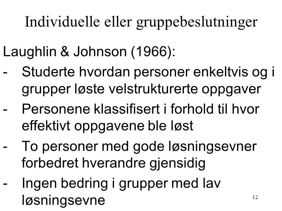 12 Individuelle eller gruppebeslutninger Laughlin & Johnson (1966): -Studerte hvordan personer enkeltvis og i grupper løste velstrukturerte oppgaver -