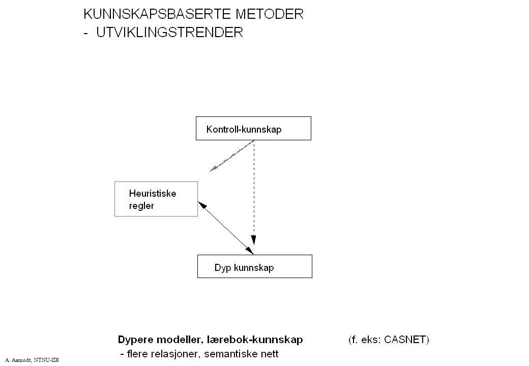 A. Aamodt, NTNU-IDI