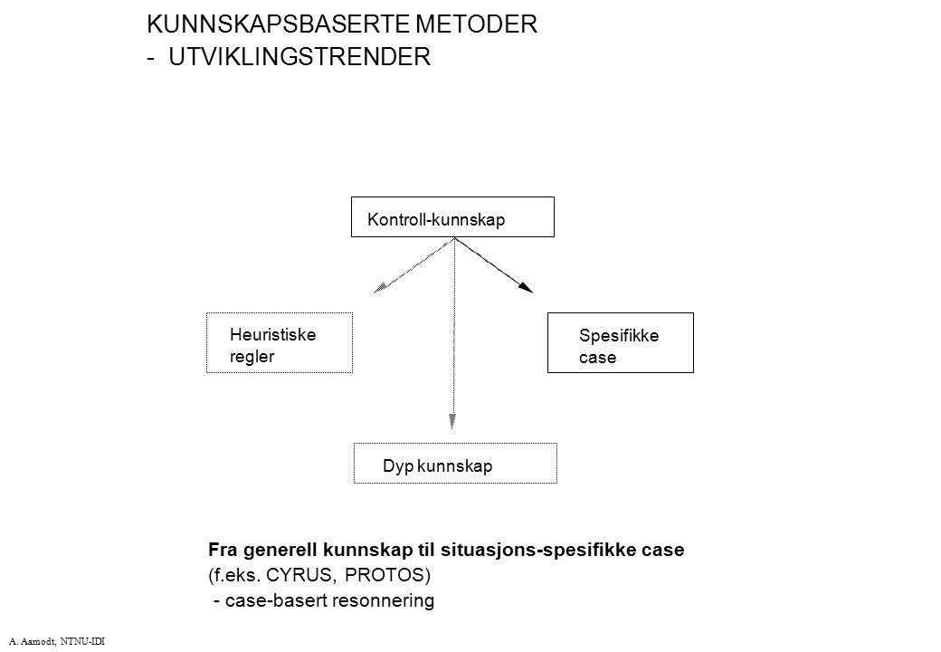 Kontroll-kunnskap Heuristiske regler Spesifikke case Dyp kunnskap KUNNSKAPSBASERTE METODER - UTVIKLINGSTRENDER Fra generell kunnskap til situasjons-spesifikke case (f.eks.
