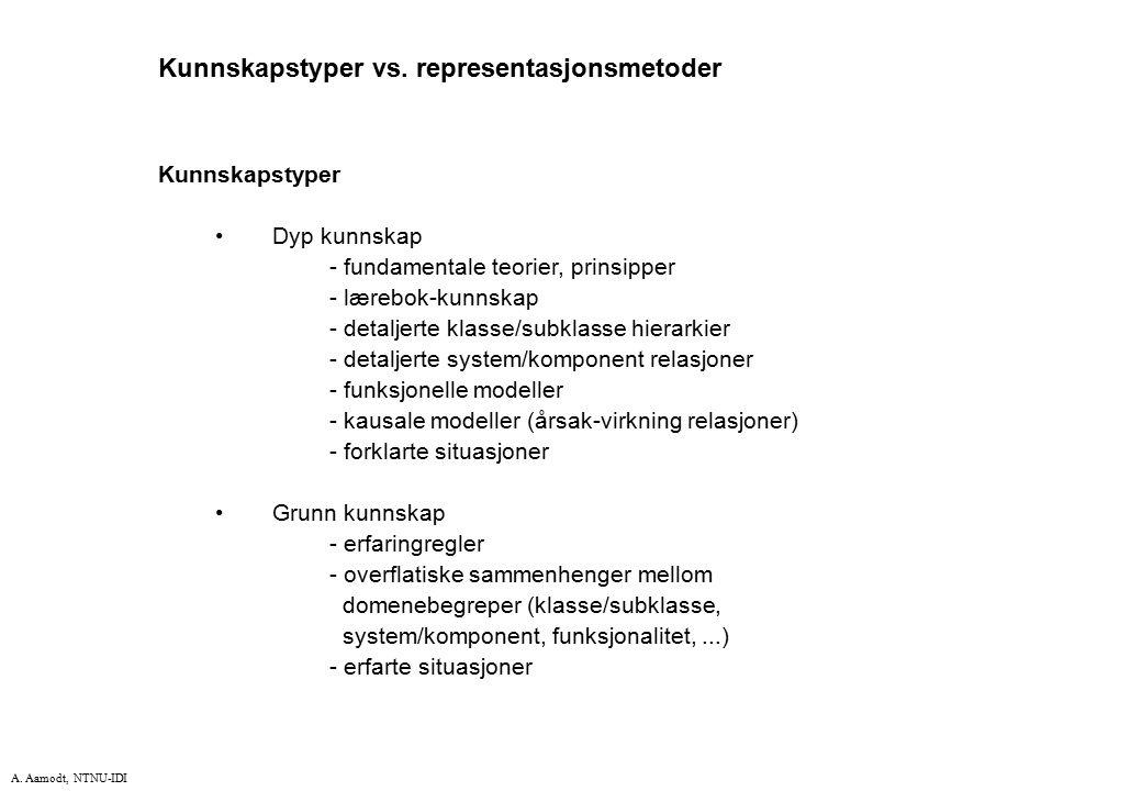 A.Aamodt, NTNU-IDI Kunnskapstyper vs.