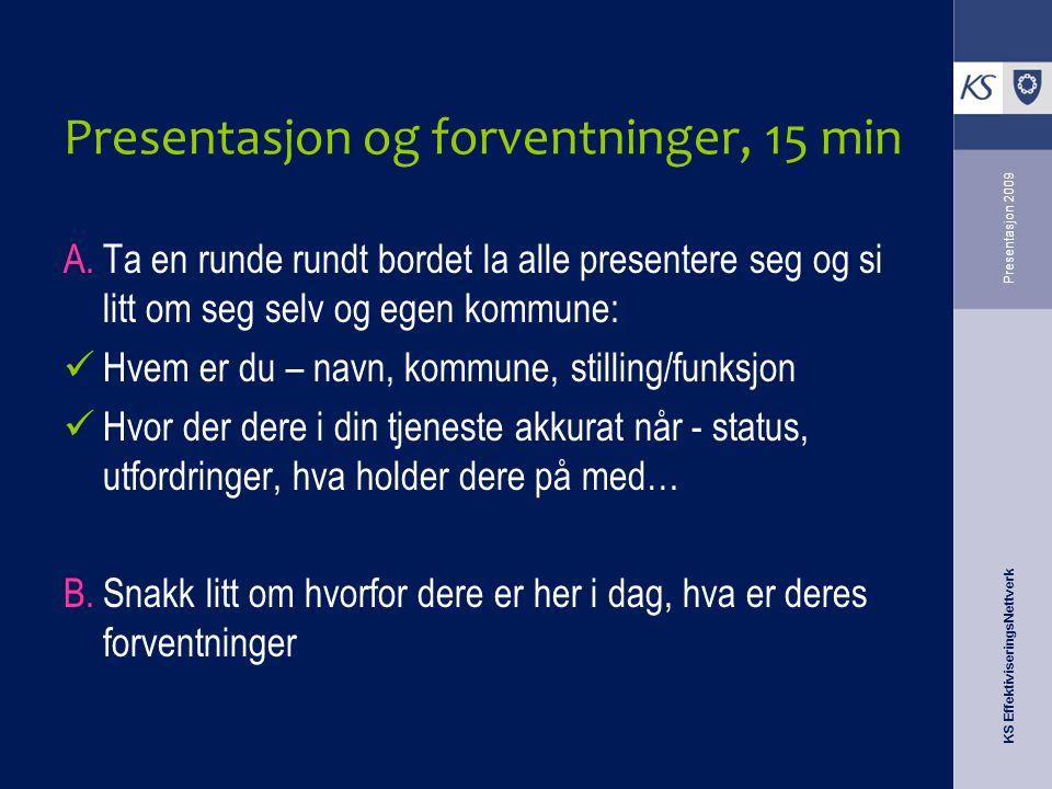 KS EffektiviseringsNettverk Presentasjon 2009 Dagen i dag - hvorfor gjør vi dette.