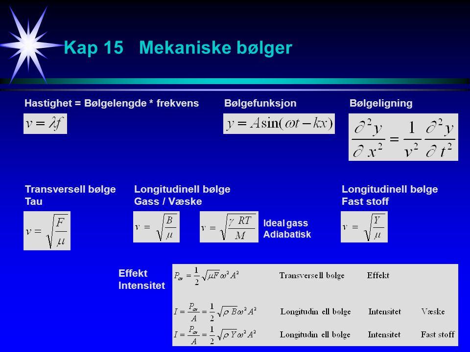 12 Kap 15 Mekaniske bølger Hastighet = Bølgelengde * frekvensBølgefunksjonBølgeligning Transversell bølge Tau Longitudinell bølge Gass / Væske Longitudinell bølge Fast stoff Ideal gass Adiabatisk Effekt Intensitet