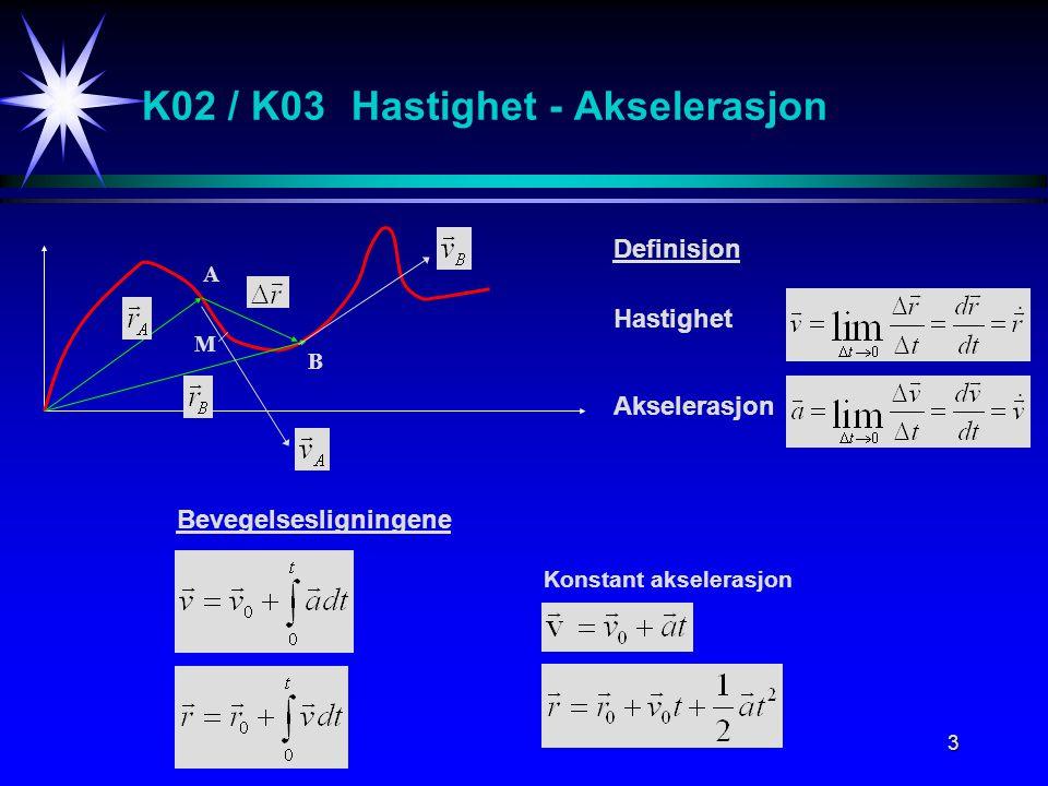 3 K02 / K03Hastighet - Akselerasjon A B M Definisjon Hastighet Akselerasjon Bevegelsesligningene Konstant akselerasjon