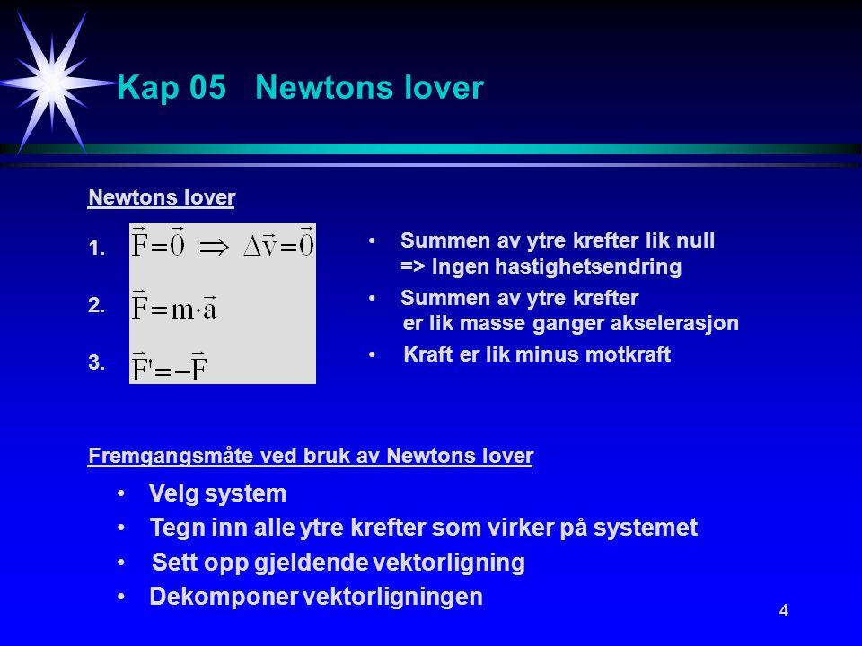 4 Kap 05 Newtons lover Summen av ytre krefter lik null => Ingen hastighetsendring Summen av ytre krefter er lik masse ganger akselerasjon Kraft er lik minus motkraft Velg system Tegn inn alle ytre krefter som virker på systemet Sett opp gjeldende vektorligning Dekomponer vektorligningen 1.