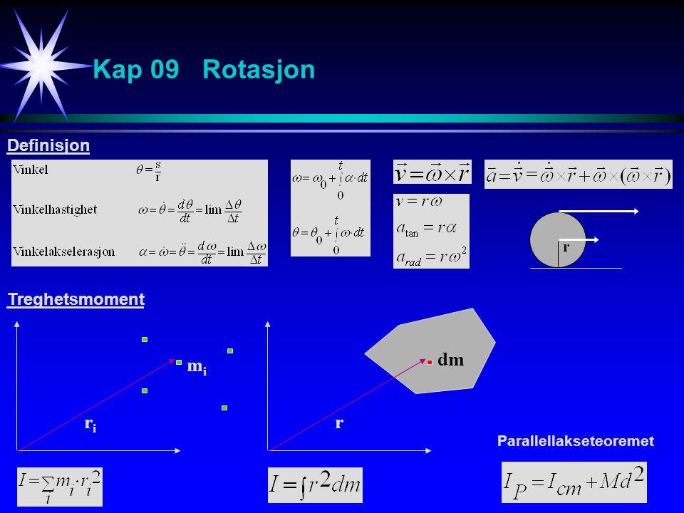 6 Kap 09 Rotasjon r mimi riri r dm Treghetsmoment Definisjon Parallellakseteoremet