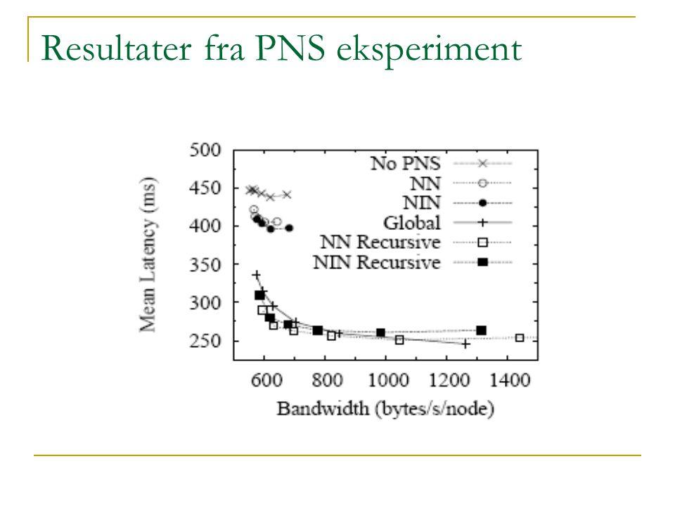 Resultater fra PNS eksperiment