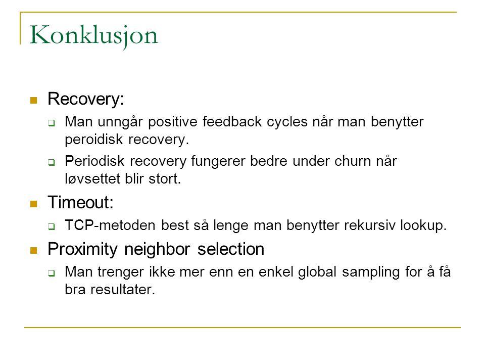 Konklusjon Recovery:  Man unngår positive feedback cycles når man benytter peroidisk recovery.