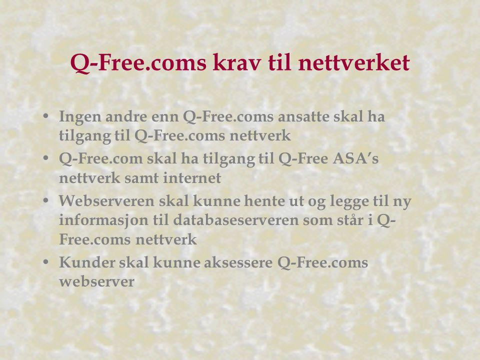 Q-Free.coms krav til nettverket Ingen andre enn Q-Free.coms ansatte skal ha tilgang til Q-Free.coms nettverk Q-Free.com skal ha tilgang til Q-Free ASA's nettverk samt internet Webserveren skal kunne hente ut og legge til ny informasjon til databaseserveren som står i Q- Free.coms nettverk Kunder skal kunne aksessere Q-Free.coms webserver