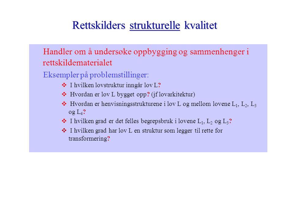 Rettskilders strukturelle kvalitet Handler om å undersøke oppbygging og sammenhenger i rettskildematerialet Eksempler på problemstillinger:  I hvilken lovstruktur inngår lov L.