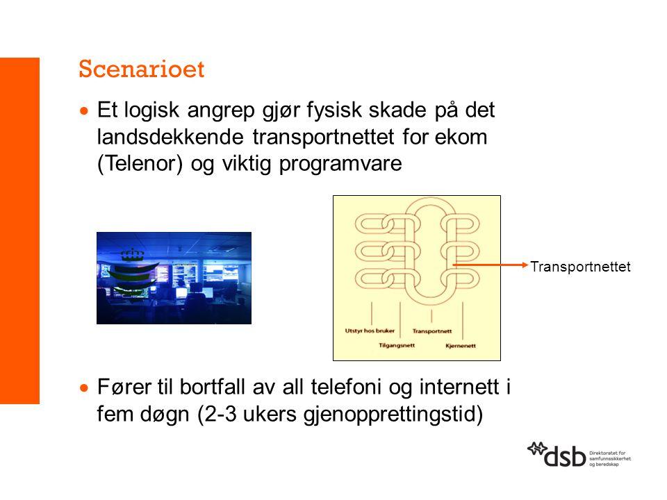 Scenarioet  Et logisk angrep gjør fysisk skade på det landsdekkende transportnettet for ekom (Telenor) og viktig programvare  Fører til bortfall av