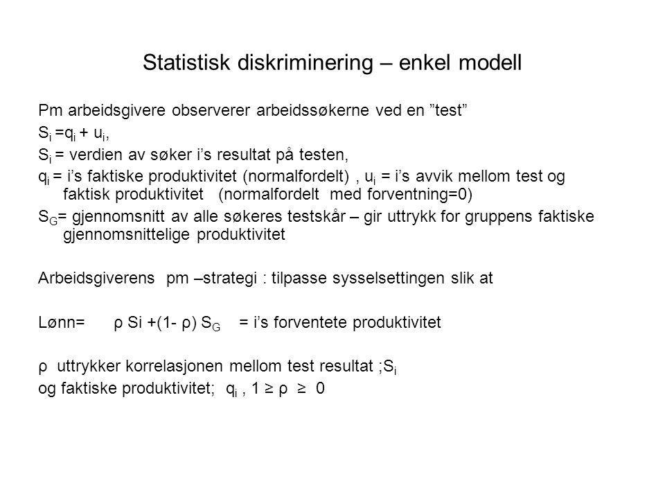 Statistisk diskriminering – enkel modell Pm arbeidsgivere observerer arbeidssøkerne ved en test S i =q i + u i, S i = verdien av søker i's resultat på testen, q i = i's faktiske produktivitet (normalfordelt), u i = i's avvik mellom test og faktisk produktivitet (normalfordelt med forventning=0) S G = gjennomsnitt av alle søkeres testskår – gir uttrykk for gruppens faktiske gjennomsnittelige produktivitet Arbeidsgiverens pm –strategi : tilpasse sysselsettingen slik at Lønn= ρ Si +(1- ρ) S G = i's forventete produktivitet ρ uttrykker korrelasjonen mellom test resultat ;S i og faktiske produktivitet; q i, 1 ≥ ρ ≥ 0