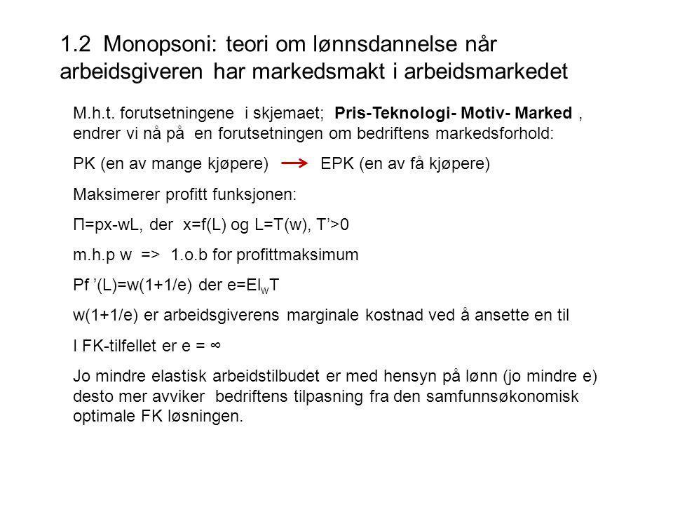 1.2 Monopsoni: teori om lønnsdannelse når arbeidsgiveren har markedsmakt i arbeidsmarkedet M.h.t.